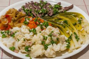 Photo de recette de salade, restes, pot au feu, légumes, hiver, facile, rapide, léger, bio de Kilomètre-0, blog de cuisine réalisée à partir de produits locaux et issus de circuits courts