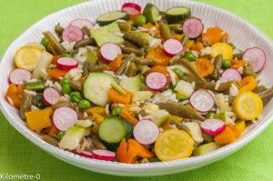 Photo de recette de salade, légère, aux légumes, rapide, bio, été de Kilomètre-0, blog de cuisine réalisée à partir de produits locaux et issus de circuits courts
